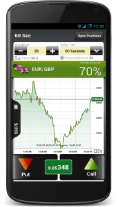 Binary options trading - Android